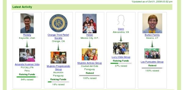 Kiva Mormons team lending page.