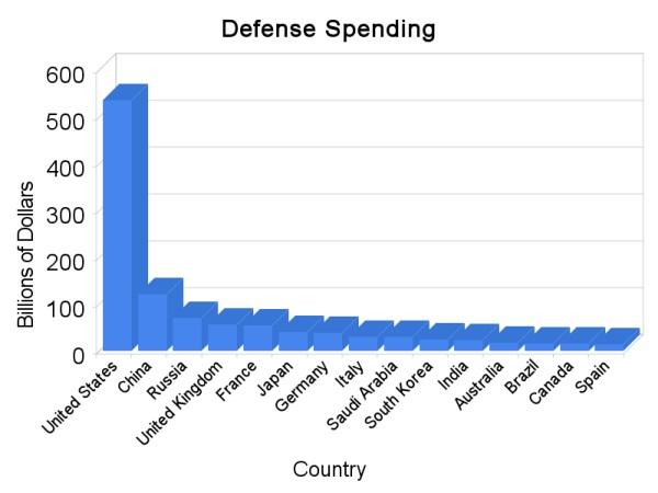 defense_spending.jpg