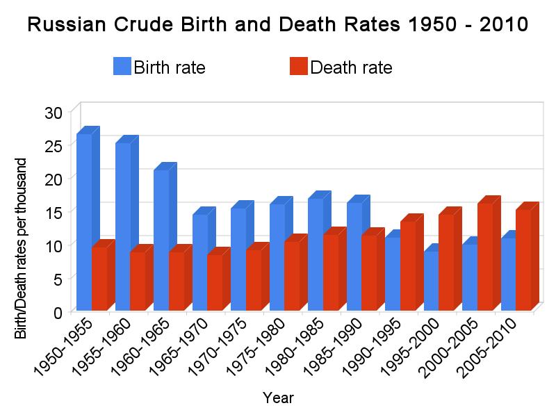 Infographic qatar deaths