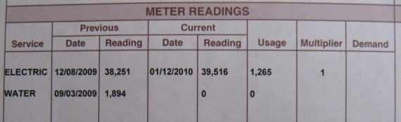 Kaysville City meter readings